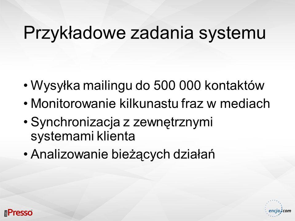 Przykładowe zadania systemu Wysyłka mailingu do 500 000 kontaktów Monitorowanie kilkunastu fraz w mediach Synchronizacja z zewnętrznymi systemami klienta Analizowanie bieżących działań