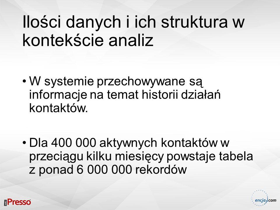 Ilości danych i ich struktura w kontekście analiz W systemie przechowywane są informacje na temat historii działań kontaktów. Dla 400 000 aktywnych ko