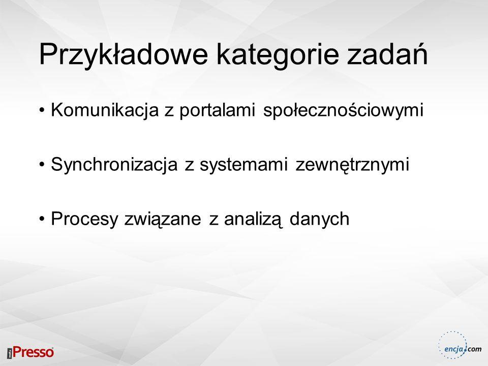 Przykładowe kategorie zadań Komunikacja z portalami społecznościowymi Synchronizacja z systemami zewnętrznymi Procesy związane z analizą danych