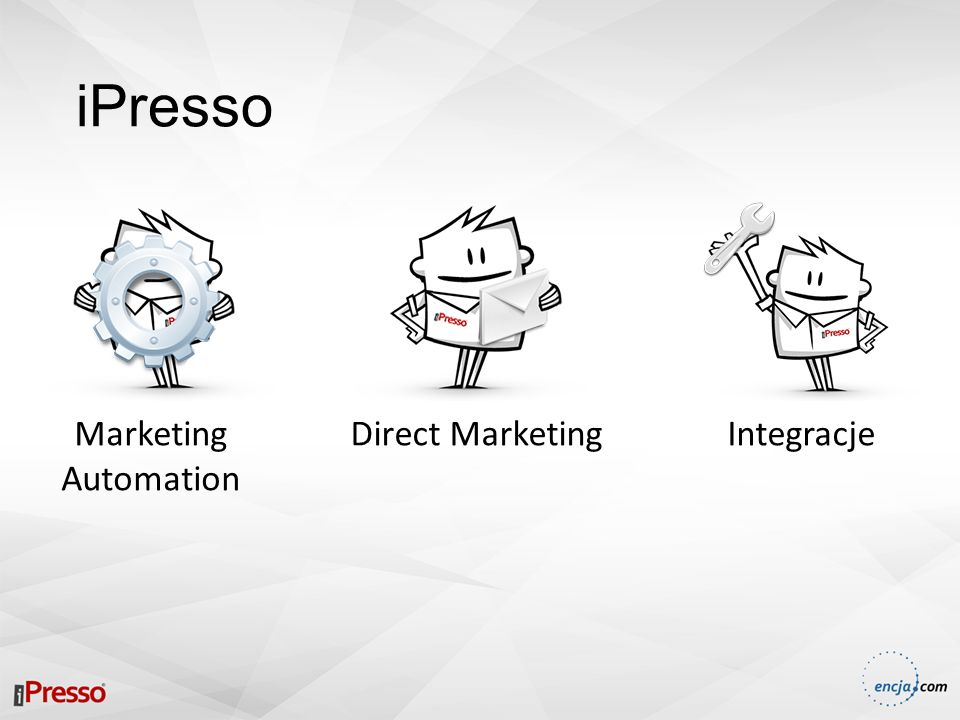 iPresso Marketing Automation IntegracjeDirect Marketing