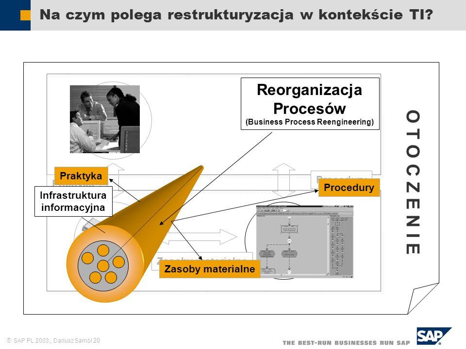 SAP PL 2003,, Dariusz Samól 20 Na czym polega restrukturyzacja w kontekście TI? Zasoby ludzkie Struktura formalna Sieć kompute- rowa Praktyka Procedur