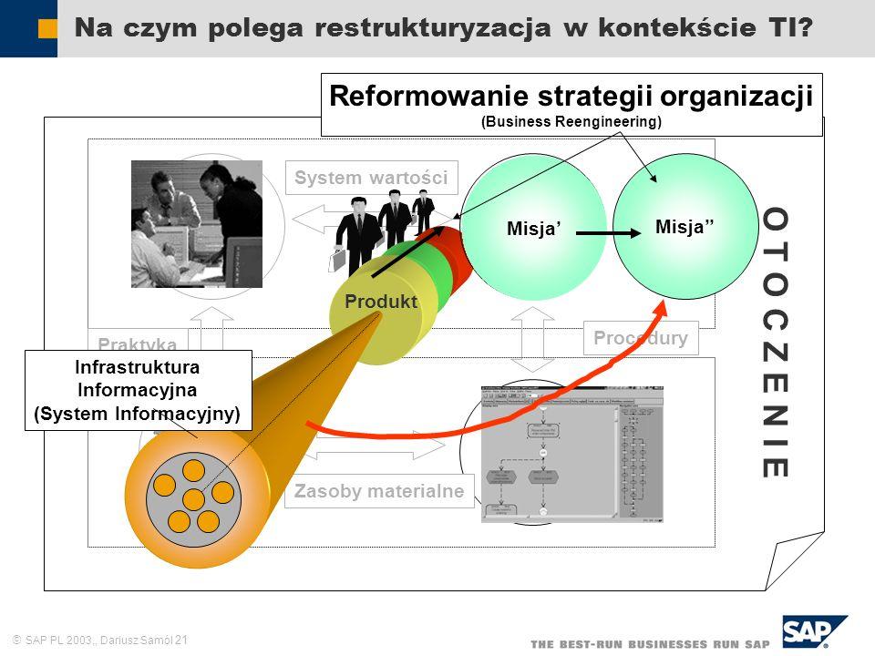 SAP PL 2003,, Dariusz Samól 21 System wartości Na czym polega restrukturyzacja w kontekście TI? Zasoby ludzkie Cele i zadania Struktura formalna Sieć
