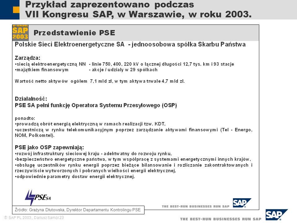 SAP PL 2003,, Dariusz Samól 23 Przykład zaprezentowano podczas VII Kongresu SAP, w Warszawie, w roku 2003. Źródło: Grażyna Dłutowska, Dyrektor Departa