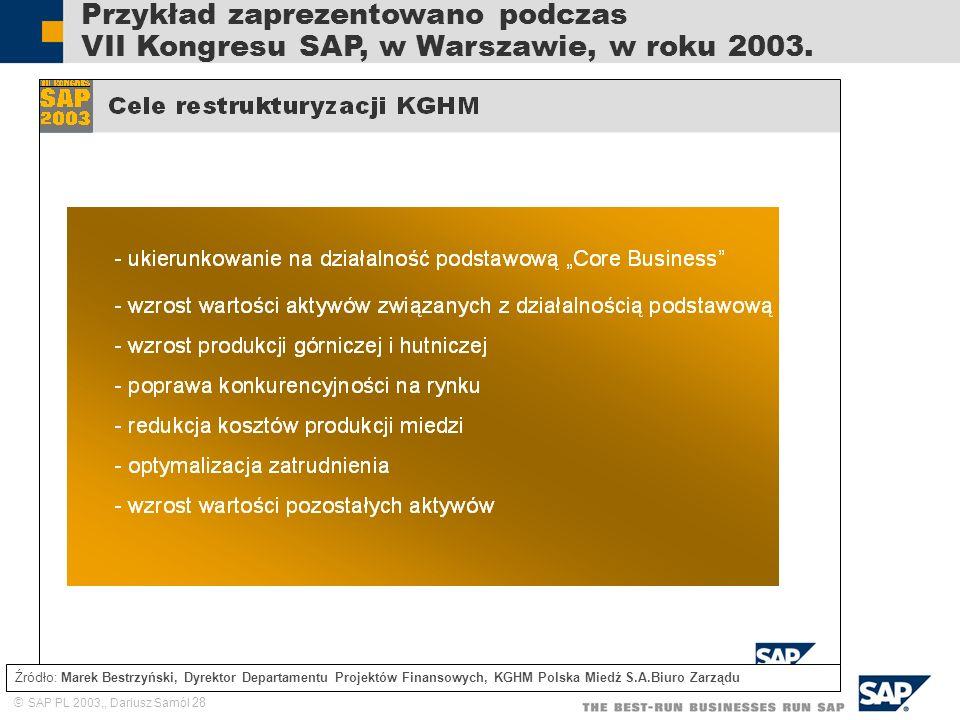 SAP PL 2003,, Dariusz Samól 28 Przykład zaprezentowano podczas VII Kongresu SAP, w Warszawie, w roku 2003. Źródło: Marek Bestrzyński, Dyrektor Departa