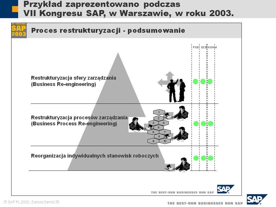 SAP PL 2003,, Dariusz Samól 30 Przykład zaprezentowano podczas VII Kongresu SAP, w Warszawie, w roku 2003.