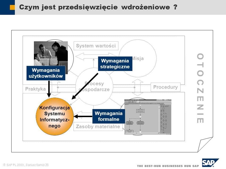 SAP PL 2003,, Dariusz Samól 35 Czym jest przedsięwzięcie wdrożeniowe ? Zasoby ludzkie Cele i zadania Struktura formalna Praktyka System wartości Proce