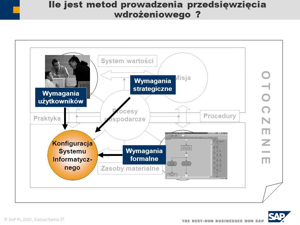 SAP PL 2003,, Dariusz Samól 37 Ile jest metod prowadzenia przedsięwzięcia wdrożeniowego ? Zasoby ludzkie Cele i zadania Struktura formalna Praktyka Sy