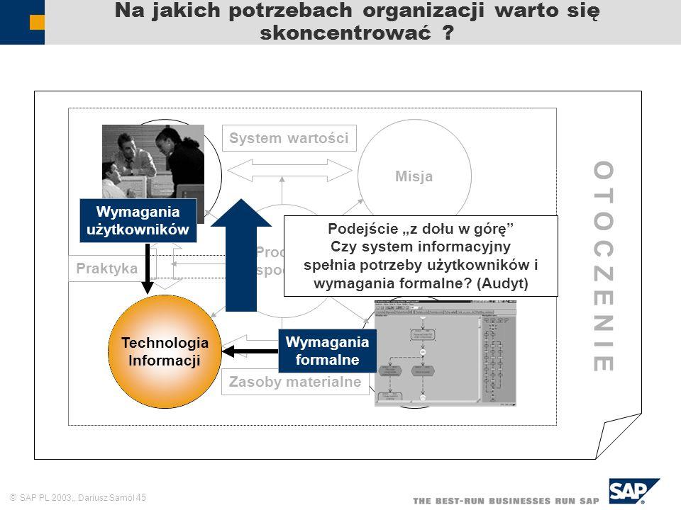SAP PL 2003,, Dariusz Samól 45 Na jakich potrzebach organizacji warto się skoncentrować ? Zasoby ludzkie Cele i zadania Struktura formalna Praktyka Sy
