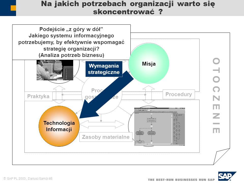 SAP PL 2003,, Dariusz Samól 46 Na jakich potrzebach organizacji warto się skoncentrować ? Zasoby ludzkie Cele i zadania Struktura formalna Praktyka Sy