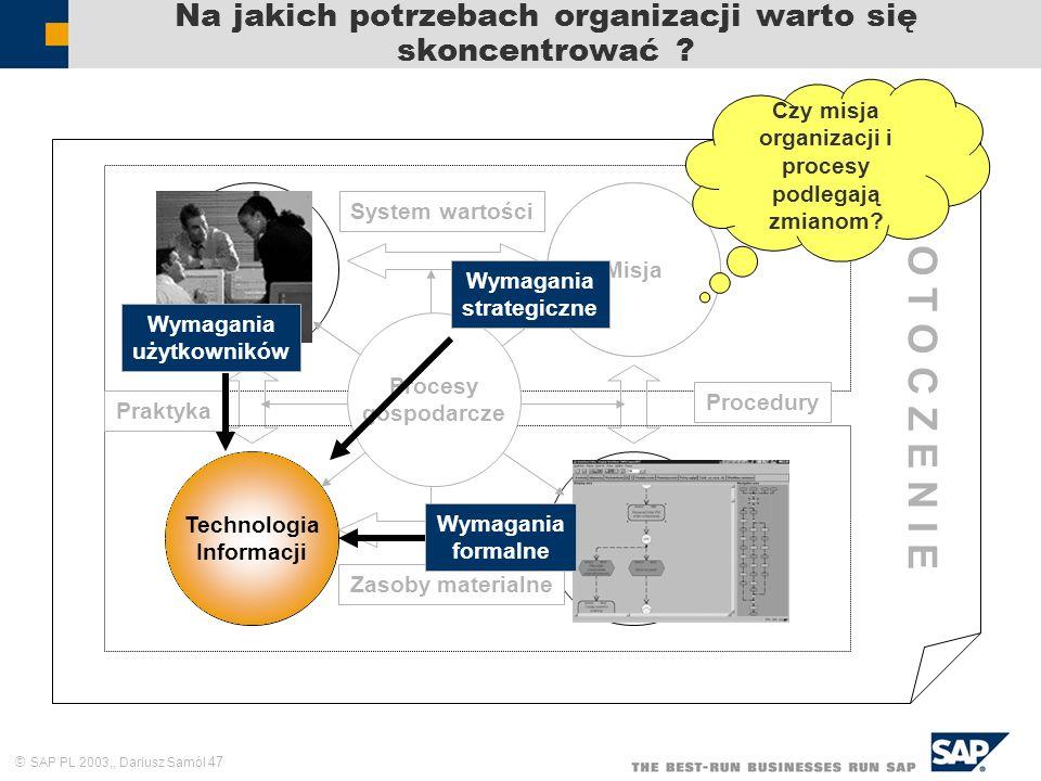 SAP PL 2003,, Dariusz Samól 47 Na jakich potrzebach organizacji warto się skoncentrować ? Zasoby ludzkie Cele i zadania Struktura formalna Praktyka Sy