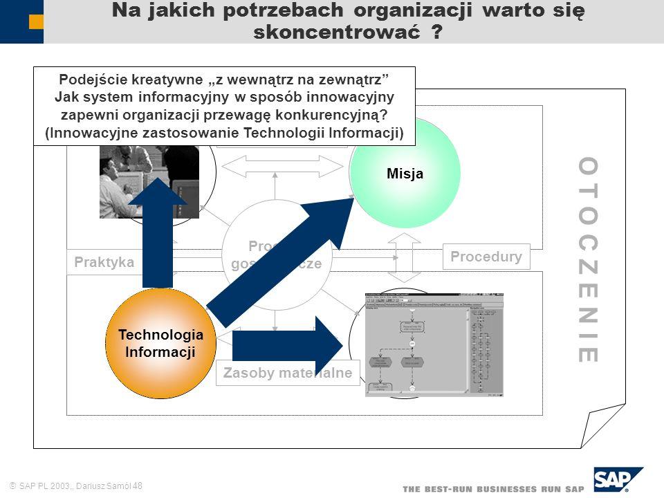 SAP PL 2003,, Dariusz Samól 48 Na jakich potrzebach organizacji warto się skoncentrować ? Zasoby ludzkie Cele i zadania Struktura formalna Praktyka Sy