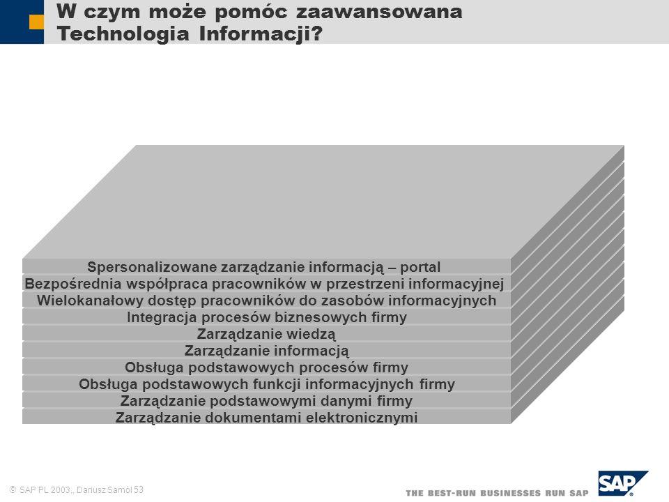SAP PL 2003,, Dariusz Samól 53 Zarządzanie dokumentami elektronicznymi Zarządzanie podstawowymi danymi firmy Obsługa podstawowych funkcji informacyjny