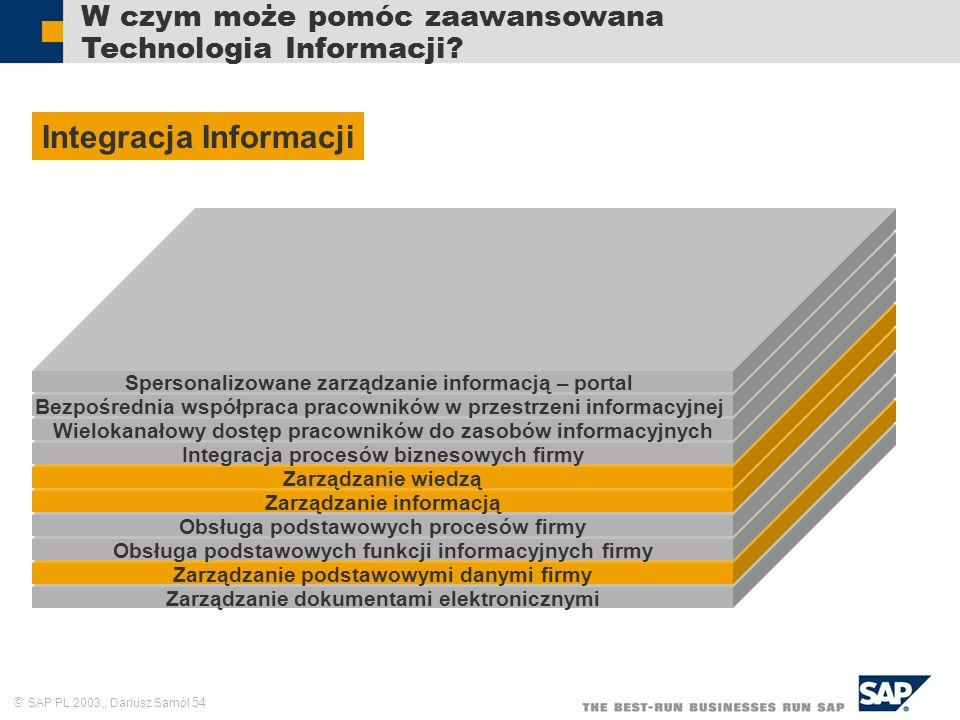 SAP PL 2003,, Dariusz Samól 54 Zarządzanie dokumentami elektronicznymi Zarządzanie podstawowymi danymi firmy Obsługa podstawowych funkcji informacyjny