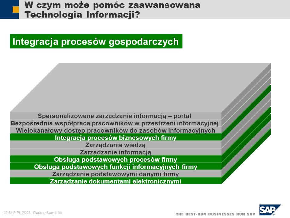 SAP PL 2003,, Dariusz Samól 55 Zarządzanie dokumentami elektronicznymi Zarządzanie podstawowymi danymi firmy Obsługa podstawowych funkcji informacyjny