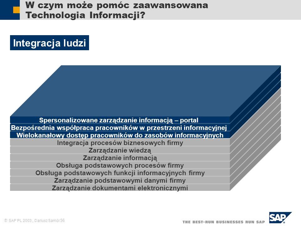 SAP PL 2003,, Dariusz Samól 56 Zarządzanie dokumentami elektronicznymi Zarządzanie podstawowymi danymi firmy Obsługa podstawowych funkcji informacyjny