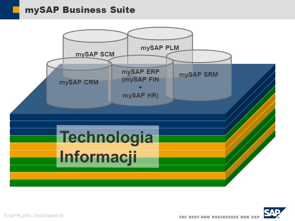 SAP PL 2003,, Dariusz Samól 59 mySAP Business Suite mySAP PLM mySAP SCM mySAP SRM mySAP ERP (mySAP FIN + mySAP HR) mySAP CRM Technologia Informacji
