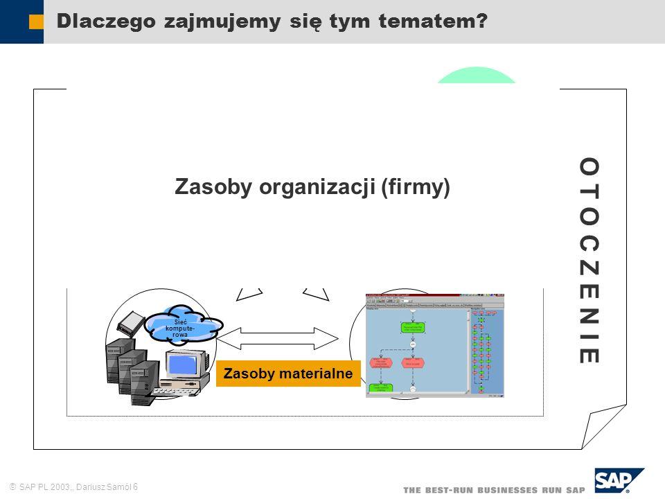 SAP PL 2003,, Dariusz Samól 6 Dlaczego zajmujemy się tym tematem? Zasoby ludzkie Cele i zadania Struktura formalna Sieć kompute- rowa Misja Praktyka S