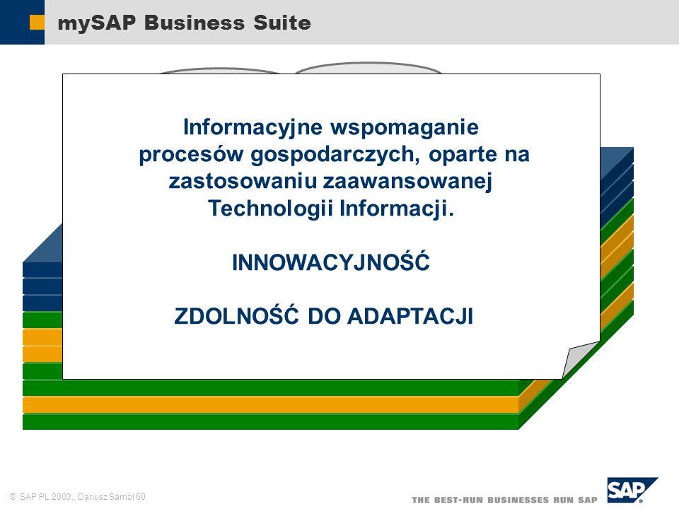SAP PL 2003,, Dariusz Samól 60 mySAP Business Suite mySAP PLM mySAP SCM mySAP SRM mySAP ERP (mySAP FIN + mySAP HR) mySAP CRM Informacyjne wspomaganie