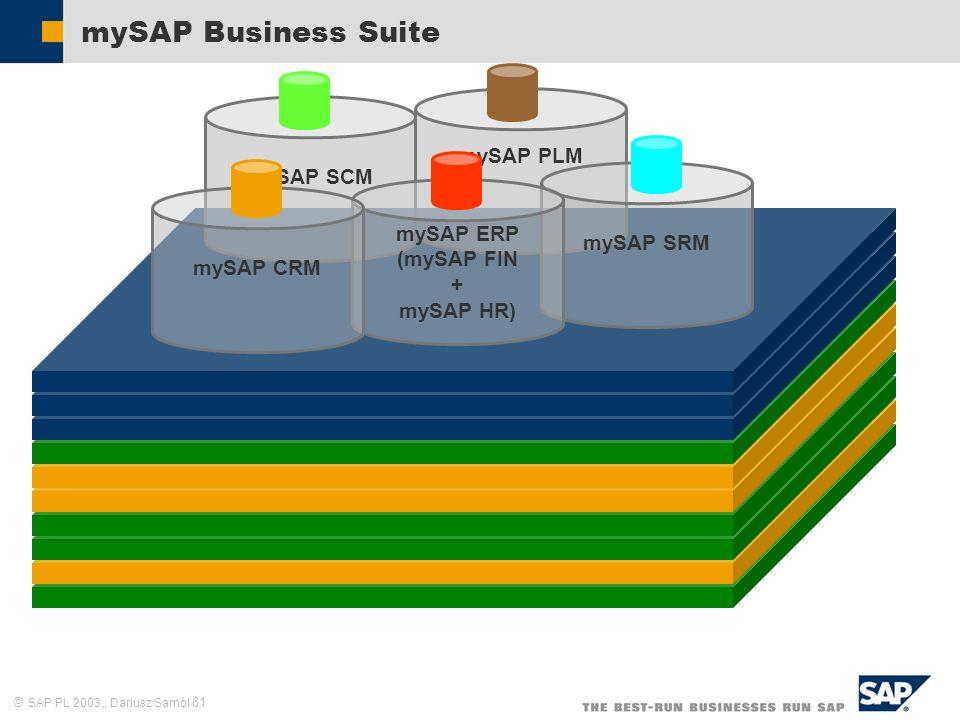 SAP PL 2003,, Dariusz Samól 61 mySAP Business Suite mySAP PLM mySAP SCM mySAP SRM mySAP ERP (mySAP FIN + mySAP HR) mySAP CRM