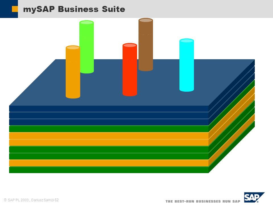 SAP PL 2003,, Dariusz Samól 62 mySAP Business Suite