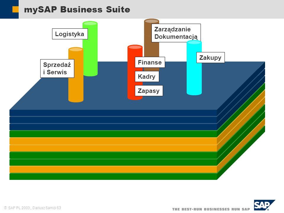 SAP PL 2003,, Dariusz Samól 63 mySAP Business Suite Sprzedaż i Serwis Logistyka Zarządzanie Dokumentacją Zakupy Finanse Kadry Zapasy