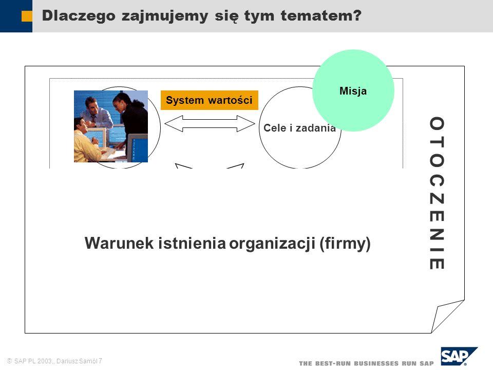 SAP PL 2003,, Dariusz Samól 68 Przykład: łańcuch wartości Łańcuch wartości Element #1 Łańcuch wartości Element #2 Łańcuch wartości Element #3 Łańcuch wartości Element #4 Łańcuch wartości Element #5 Łańcuch wartości Element #6 Łańcuch wartości Element #7 Łańcuch wartości Element #8 Łańcuch wartości obrazuje kluczowe czynności dodające wartość dla klienta i wykonywane przez firmę podczas wytwarzania towarów i usług (produktów).