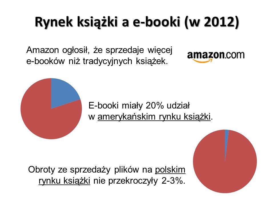 Rynek książki a e-booki (w 2012) E-booki miały 20% udział w amerykańskim rynku książki. Obroty ze sprzedaży plików na polskim rynku książki nie przekr