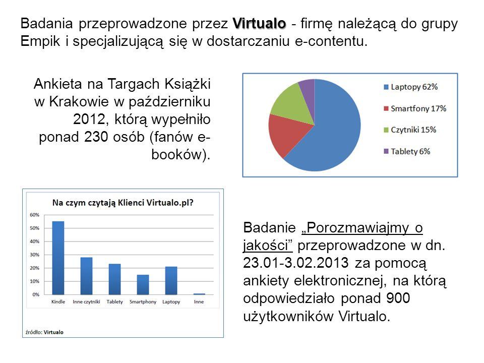 Virtualo Badania przeprowadzone przez Virtualo - firmę należącą do grupy Empik i specjalizującą się w dostarczaniu e-contentu. Badanie Porozmawiajmy o