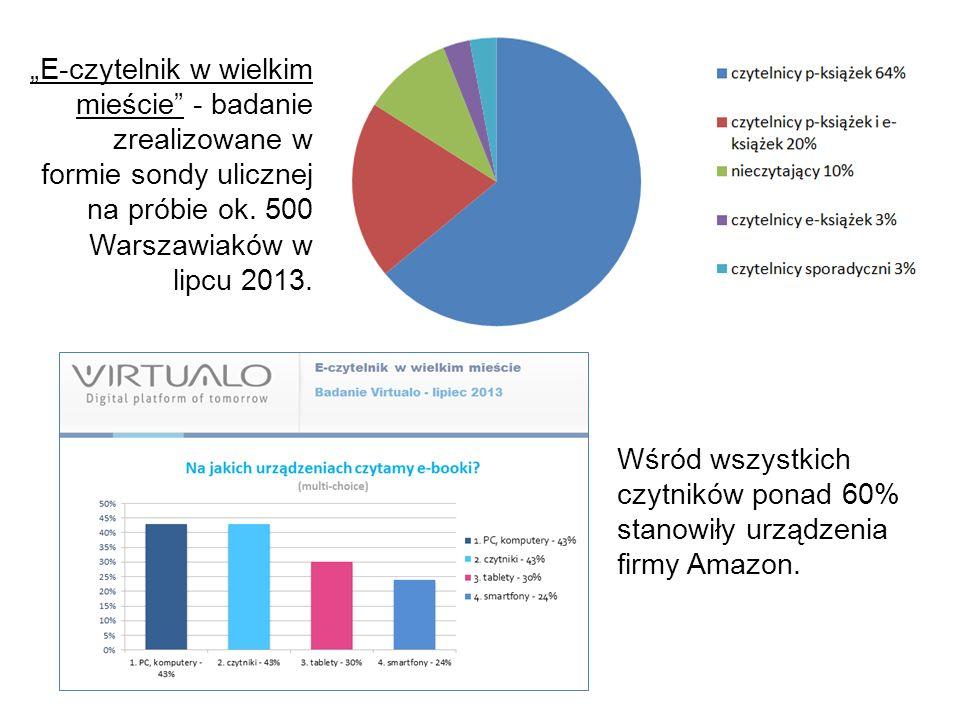 E-czytelnik w wielkim mieście - badanie zrealizowane w formie sondy ulicznej na próbie ok. 500 Warszawiaków w lipcu 2013. Wśród wszystkich czytników p