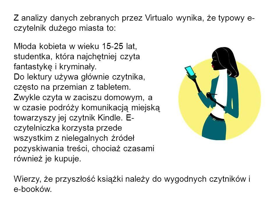 Z analizy danych zebranych przez Virtualo wynika, że typowy e- czytelnik dużego miasta to: Młoda kobieta w wieku 15-25 lat, studentka, która najchętni