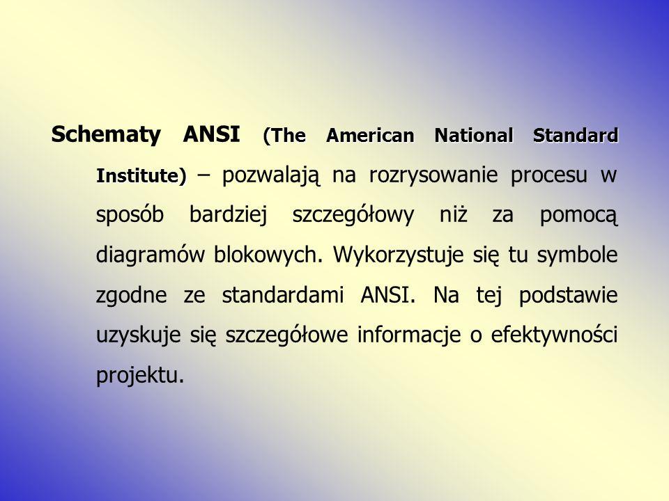 (The American National Standard Institute) Schematy ANSI (The American National Standard Institute) – pozwalają na rozrysowanie procesu w sposób bardz