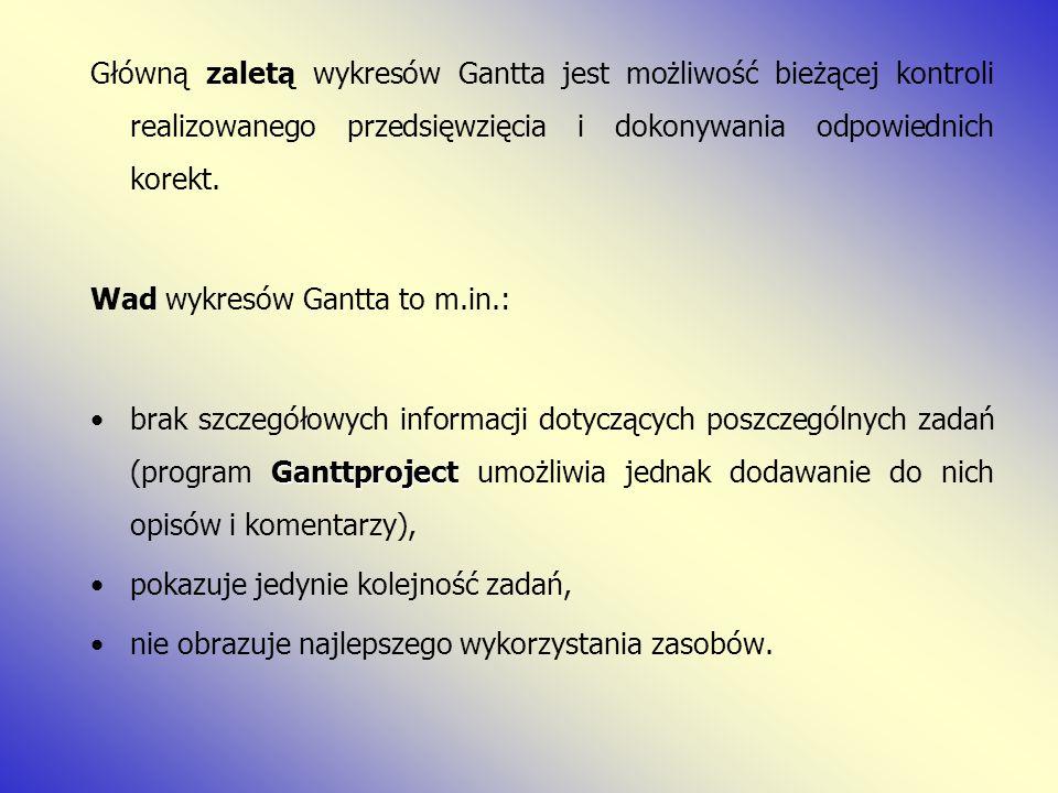 Główną zaletą wykresów Gantta jest możliwość bieżącej kontroli realizowanego przedsięwzięcia i dokonywania odpowiednich korekt. Wad wykresów Gantta to