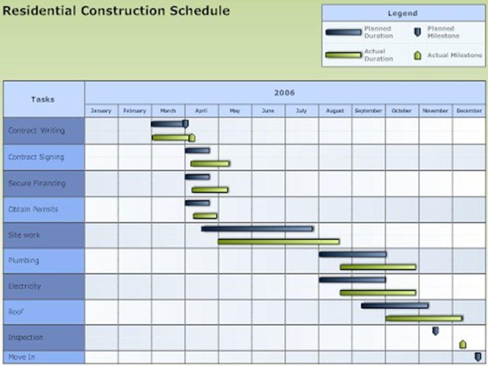 Analiza czasu w procesach gospodarczych w 5 ppt pobierz 36 ccuart Gallery