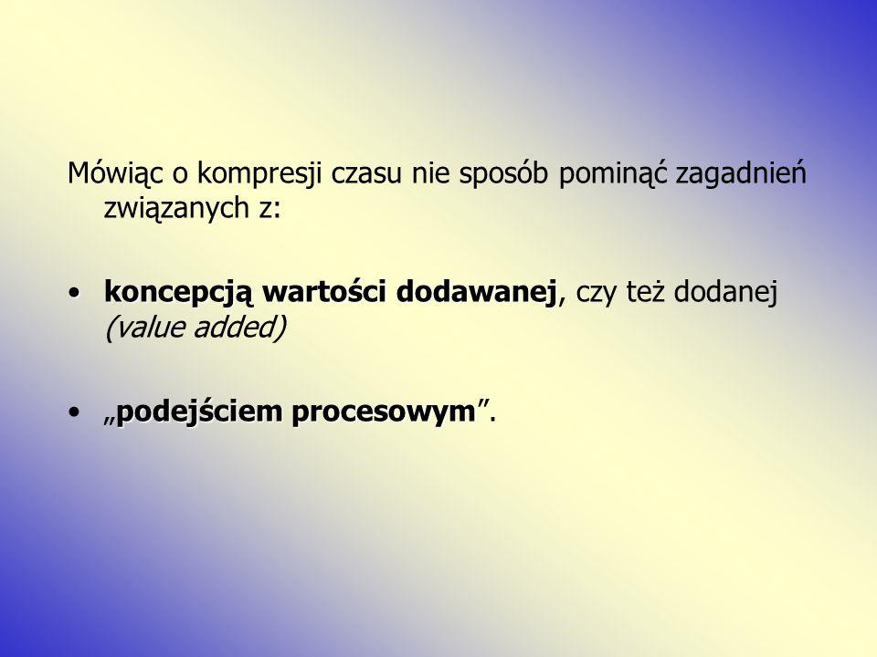 Schemat opisywania i przeprojektowania procesu: 4.