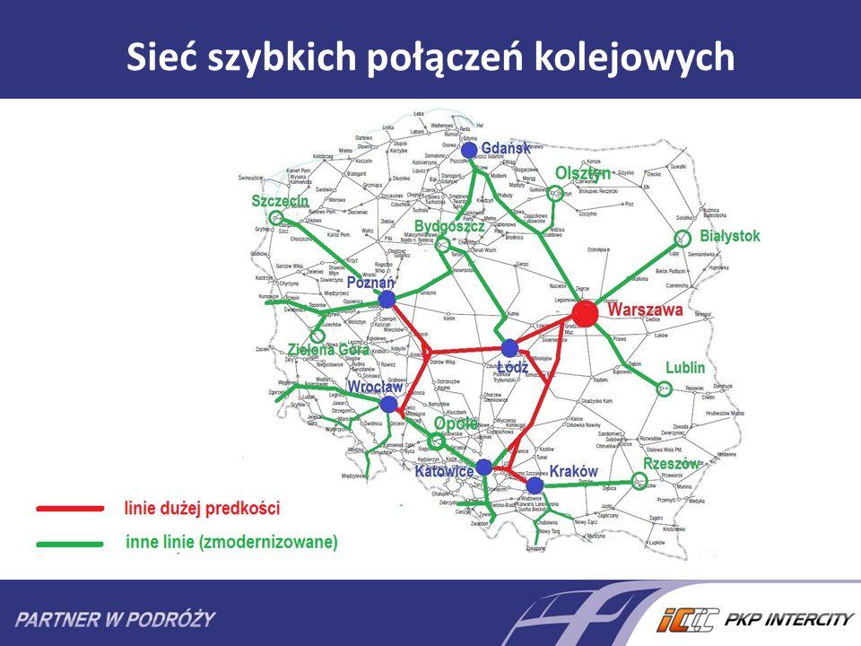 Sieć szybkich połączeń kolejowych