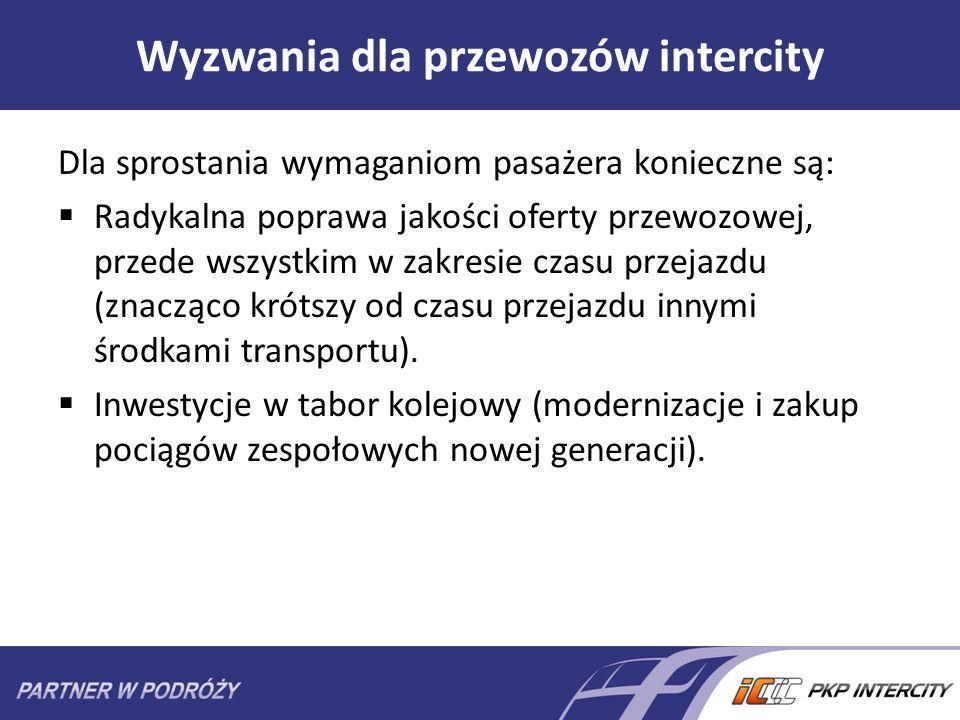 Wyzwania dla przewozów intercity Dla sprostania wymaganiom pasażera konieczne są: Radykalna poprawa jakości oferty przewozowej, przede wszystkim w zak