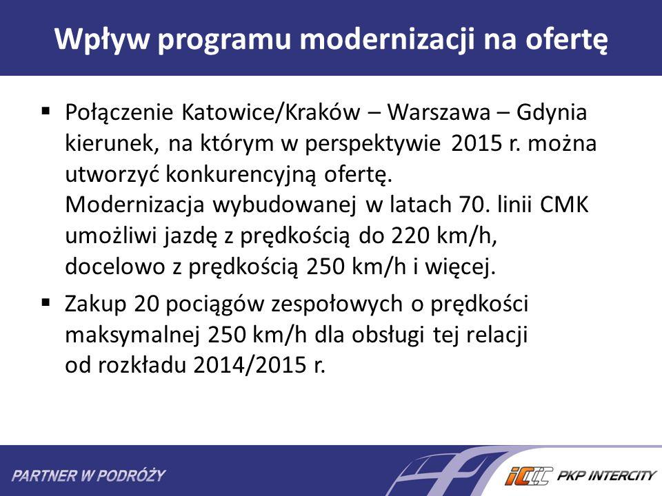 Wpływ programu modernizacji na ofertę Połączenie Katowice/Kraków – Warszawa – Gdynia kierunek, na którym w perspektywie 2015 r. można utworzyć konkure