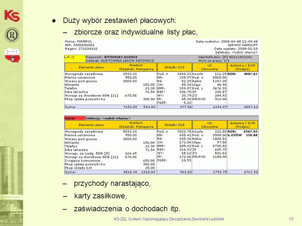 KS-ZZL System Wspomagający Zarządzanie Zasobami Ludzkimi13 Duży wybór zestawień płacowych: –zbiorcze oraz indywidualne listy płac, –przychody narastająco, –karty zasiłkowe, –zaświadczenia o dochodach itp.