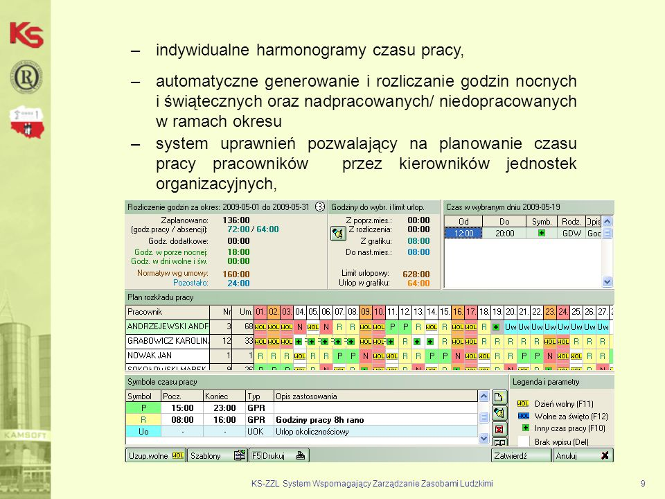 KS-ZZL System Wspomagający Zarządzanie Zasobami Ludzkimi9 –indywidualne harmonogramy czasu pracy, –system uprawnień pozwalający na planowanie czasu pr