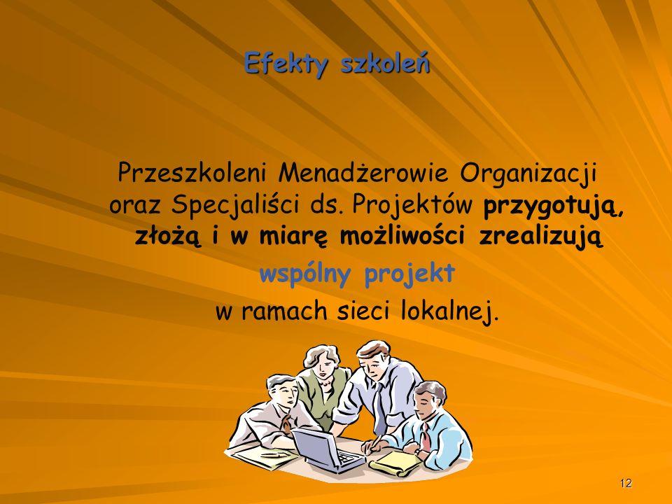 12 Efekty szkoleń Przeszkoleni Menadżerowie Organizacji oraz Specjaliści ds.