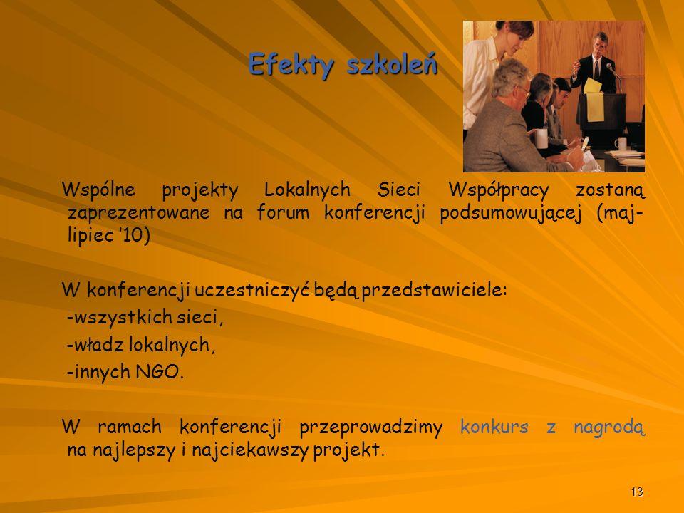 13 Efekty szkoleń Wspólne projekty Lokalnych Sieci Współpracy zostaną zaprezentowane na forum konferencji podsumowującej (maj- lipiec 10) W konferencji uczestniczyć będą przedstawiciele: -wszystkich sieci, -władz lokalnych, -innych NGO.