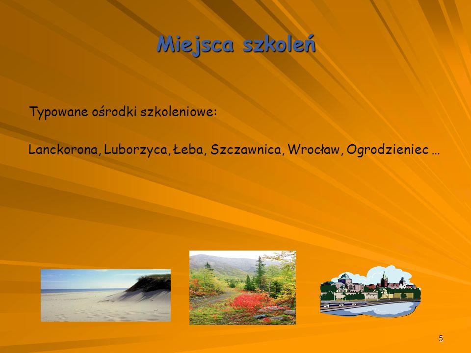 5 Miejsca szkoleń Typowane ośrodki szkoleniowe: Lanckorona, Luborzyca, Łeba, Szczawnica, Wrocław, Ogrodzieniec …