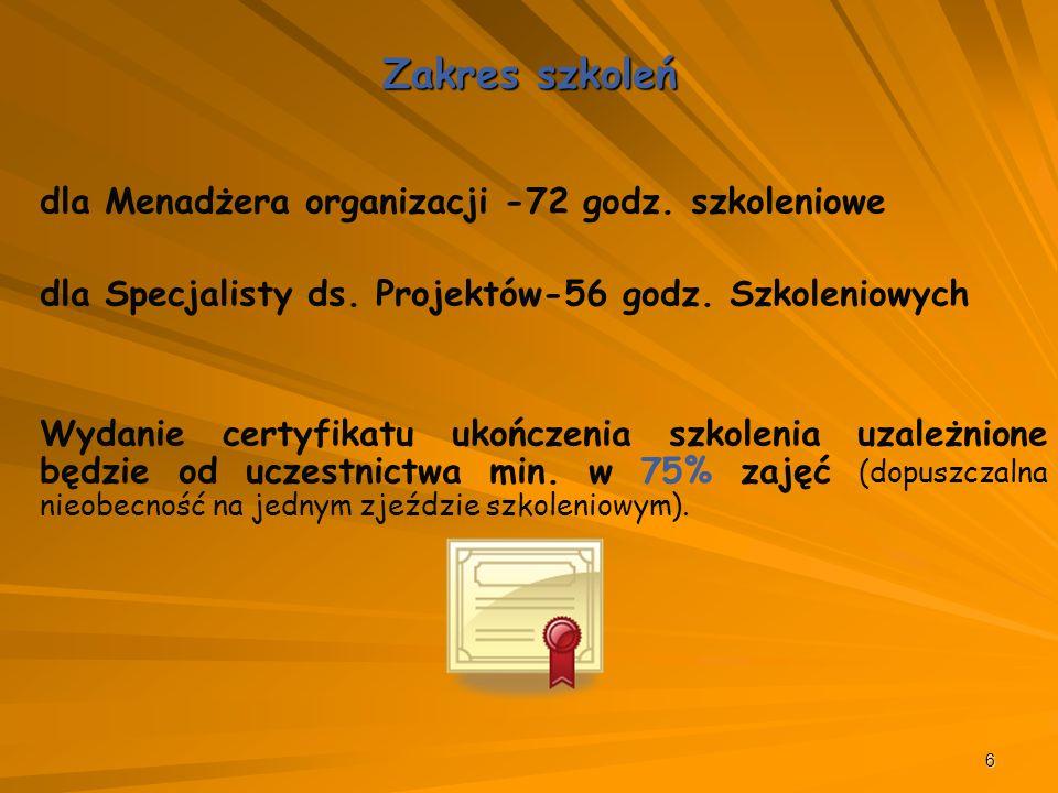 6 Zakres szkoleń dla Menadżera organizacji -72 godz.
