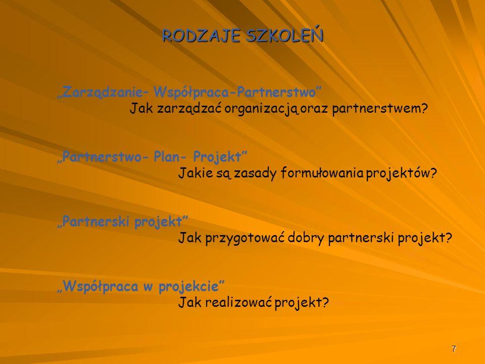 7 RODZAJE SZKOLEŃ Zarządzanie– Współpraca-Partnerstwo Jak zarządzać organizacją oraz partnerstwem.