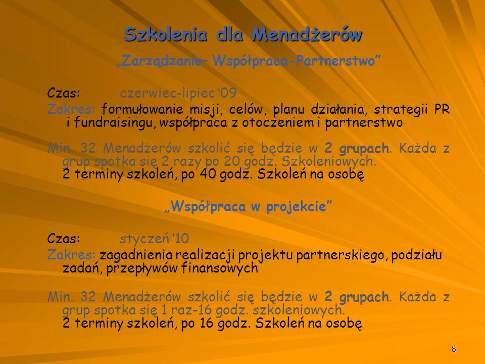 8 Szkolenia dla Menadżerów Zarządzanie– Współpraca-Partnerstwo Czas: czerwiec-lipiec 09 Zakres: formułowanie misji, celów, planu działania, strategii PR i fundraisingu, współpraca z otoczeniem i partnerstwo Min.