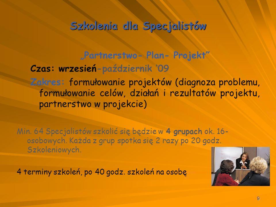 9 Szkolenia dla Specjalistów Partnerstwo- Plan- Projekt Czas: wrzesień-październik 09 Zakres: formułowanie projektów (diagnoza problemu, formułowanie celów, działań i rezultatów projektu, partnerstwo w projekcie) Min.