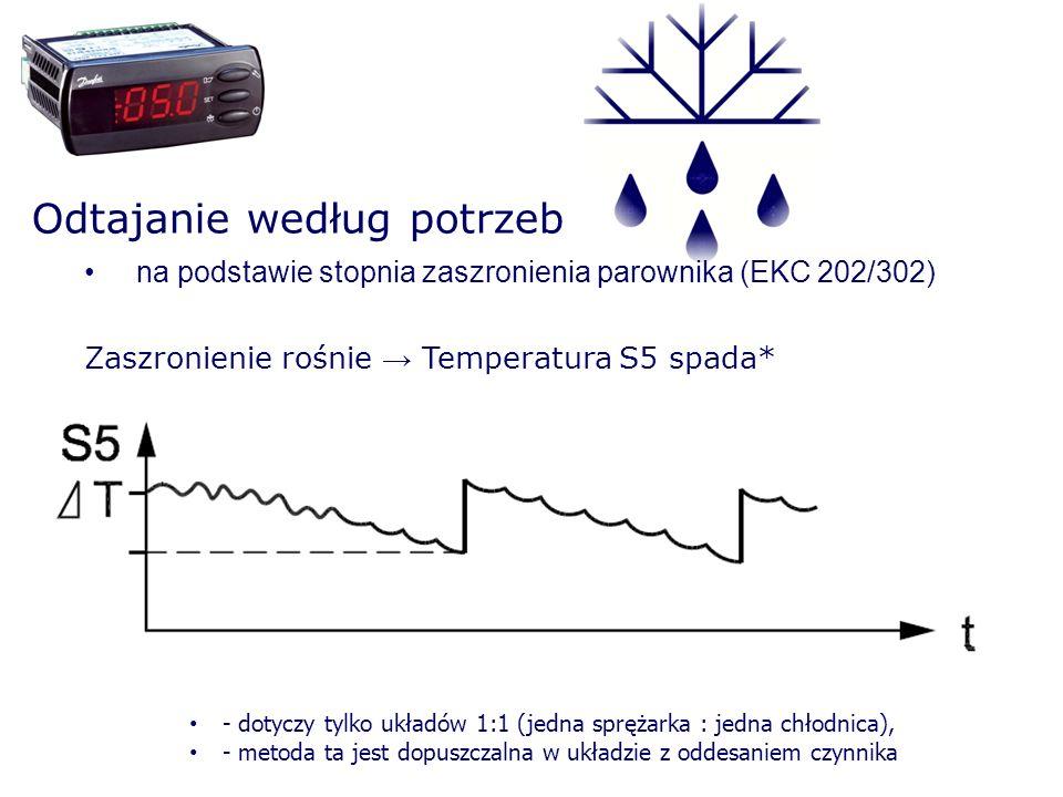 Odtajanie według potrzeb na podstawie stopnia zaszronienia parownika (EKC 202/302) Zaszronienie rośnie Temperatura S5 spada* - dotyczy tylko układów 1