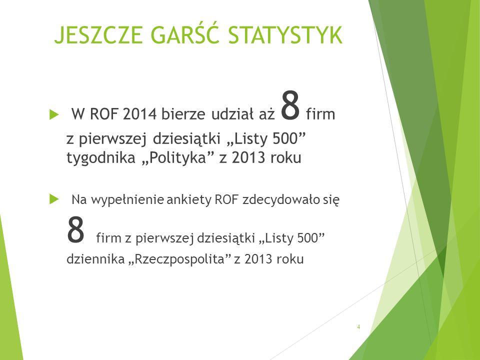 JESZCZE GARŚĆ STATYSTYK W ROF 2014 bierze udział aż 8 firm z pierwszej dziesiątki Listy 500 tygodnika Polityka z 2013 roku Na wypełnienie ankiety ROF zdecydowało się 8 firm z pierwszej dziesiątki Listy 500 dziennika Rzeczpospolita z 2013 roku 4