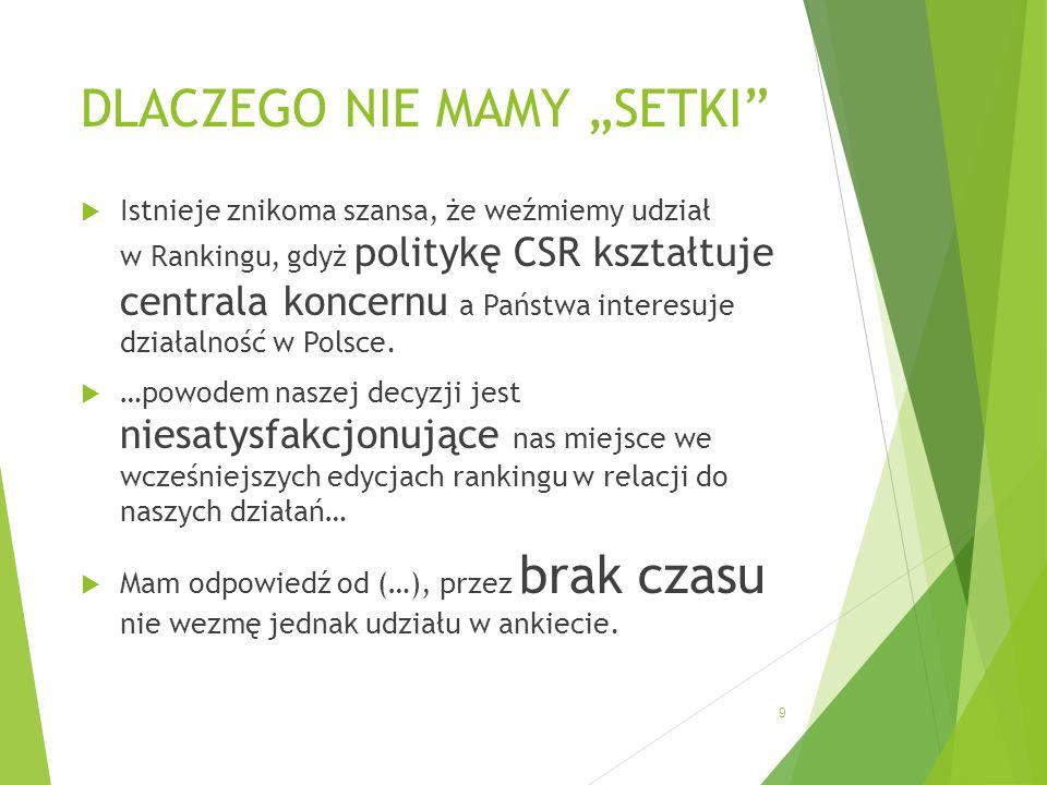 DLACZEGO NIE MAMY SETKI Istnieje znikoma szansa, że weźmiemy udział w Rankingu, gdyż politykę CSR kształtuje centrala koncernu a Państwa interesuje działalność w Polsce.