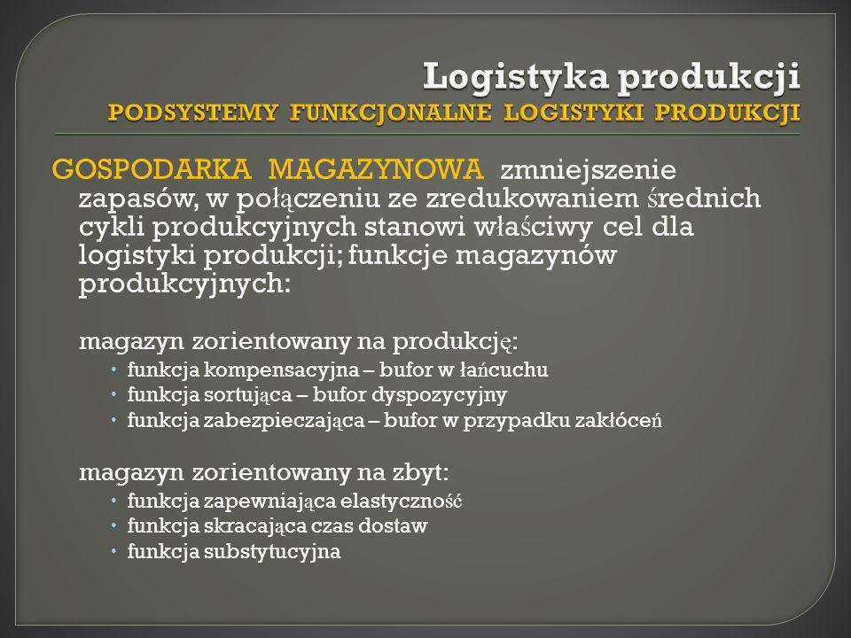 GOSPODARKA MAGAZYNOWA zmniejszenie zapasów, w po łą czeniu ze zredukowaniem ś rednich cykli produkcyjnych stanowi w ł a ś ciwy cel dla logistyki produ
